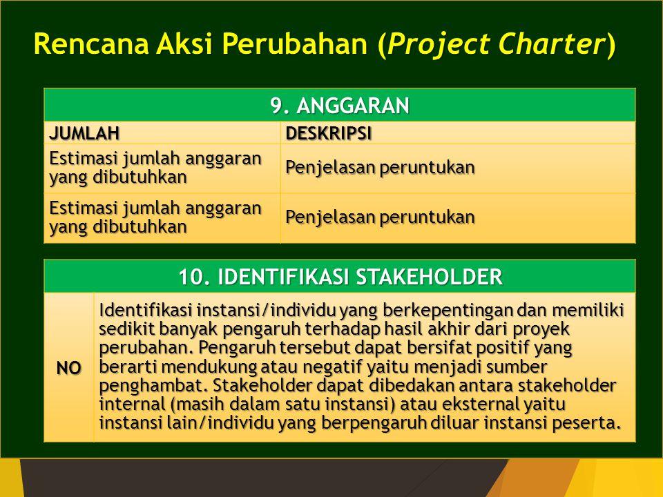 Rencana Aksi Perubahan (Project Charter) 10. IDENTIFIKASI STAKEHOLDER