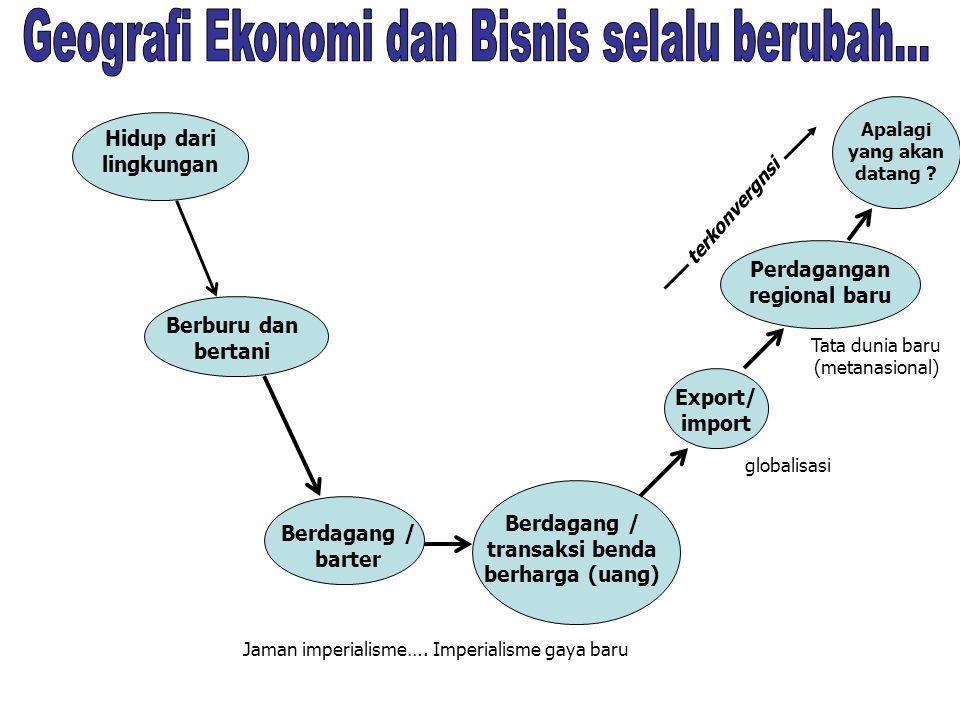 Geografi Ekonomi dan Bisnis selalu berubah...