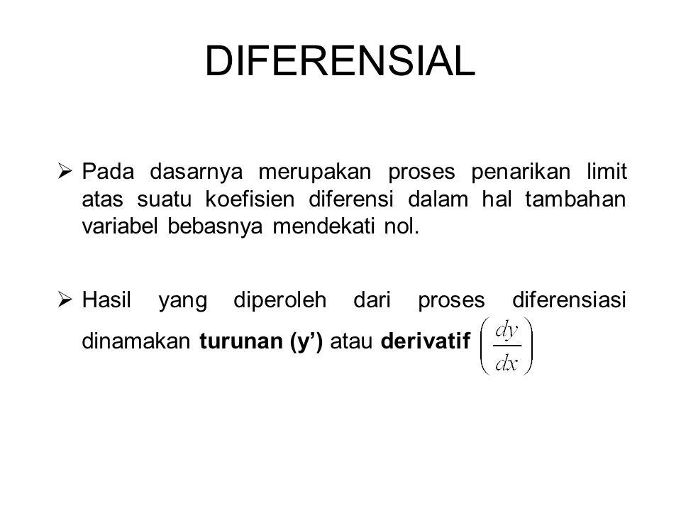 DIFERENSIAL Pada dasarnya merupakan proses penarikan limit atas suatu koefisien diferensi dalam hal tambahan variabel bebasnya mendekati nol.