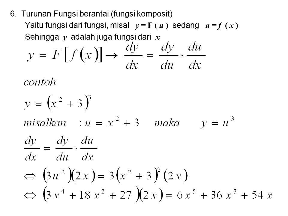 Turunan Fungsi berantai (fungsi komposit)
