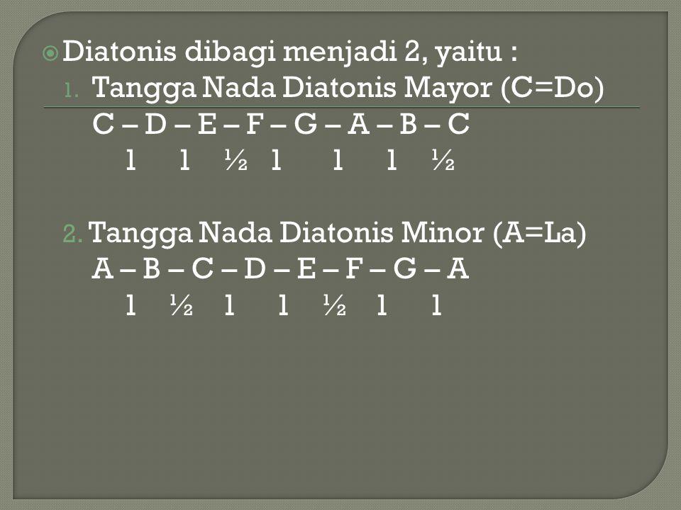 Diatonis dibagi menjadi 2, yaitu : Tangga Nada Diatonis Mayor (C=Do)