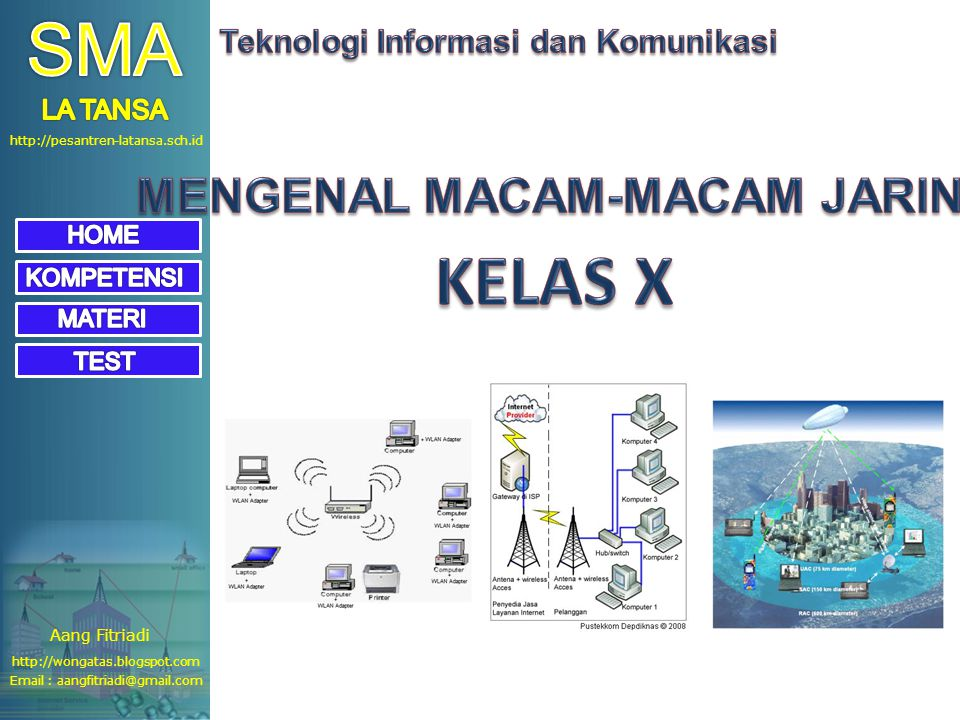 Teknologi Informasi dan Komunikasi MENGENAL MACAM-MACAM JARINGAN