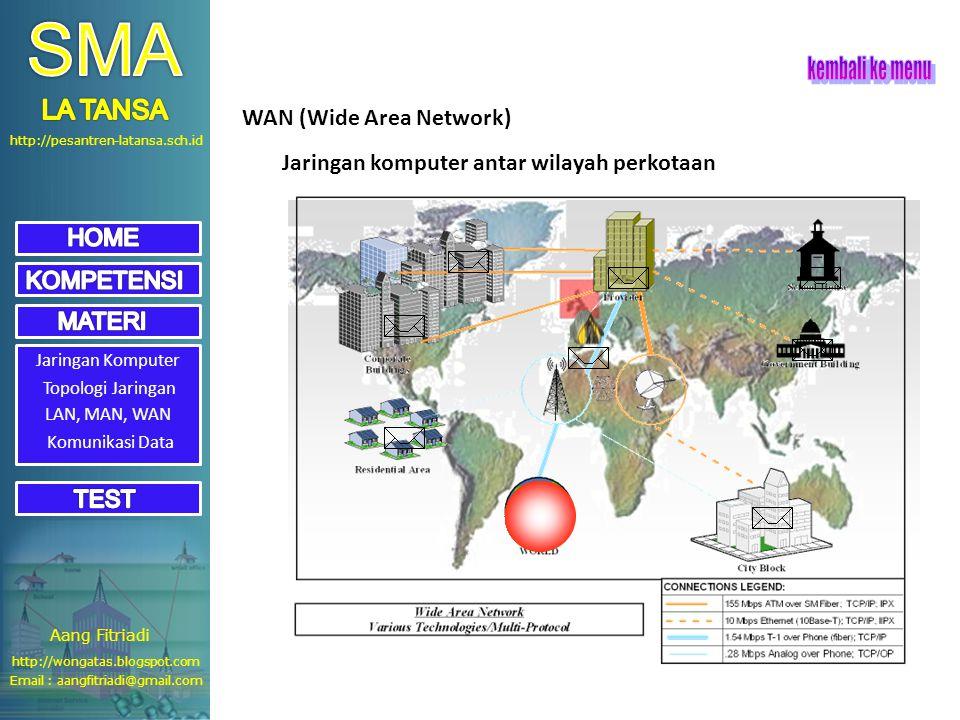 SMA kembali ke menu LA TANSA WAN (Wide Area Network)