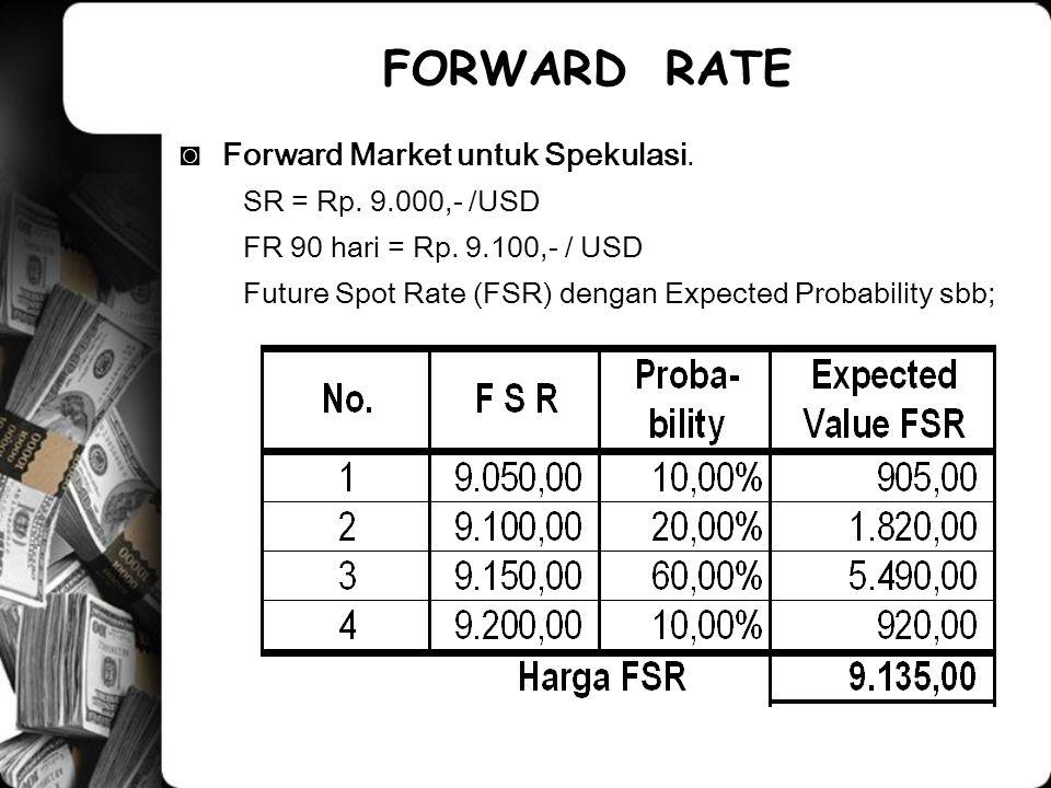 FORWARD RATE Forward Market untuk Spekulasi. SR = Rp. 9.000,- /USD