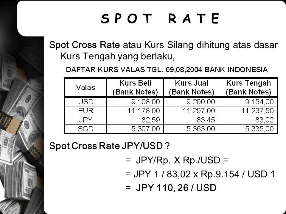 S P O T R A T E Spot Cross Rate atau Kurs Silang dihitung atas dasar Kurs Tengah yang berlaku, Spot Cross Rate JPY/USD