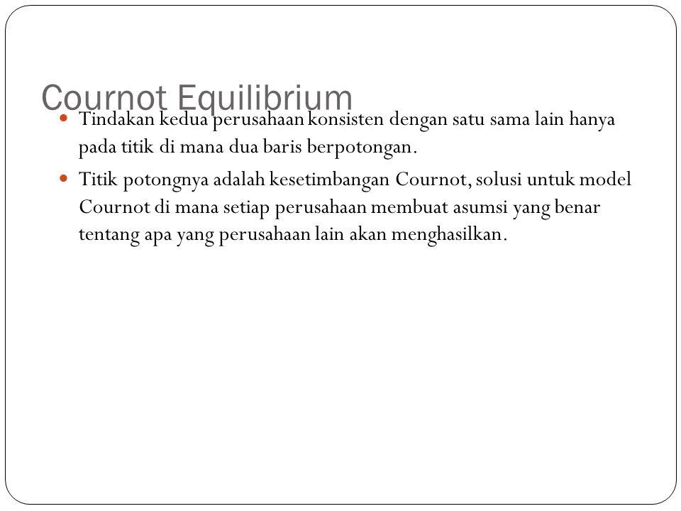 Cournot Equilibrium Tindakan kedua perusahaan konsisten dengan satu sama lain hanya pada titik di mana dua baris berpotongan.