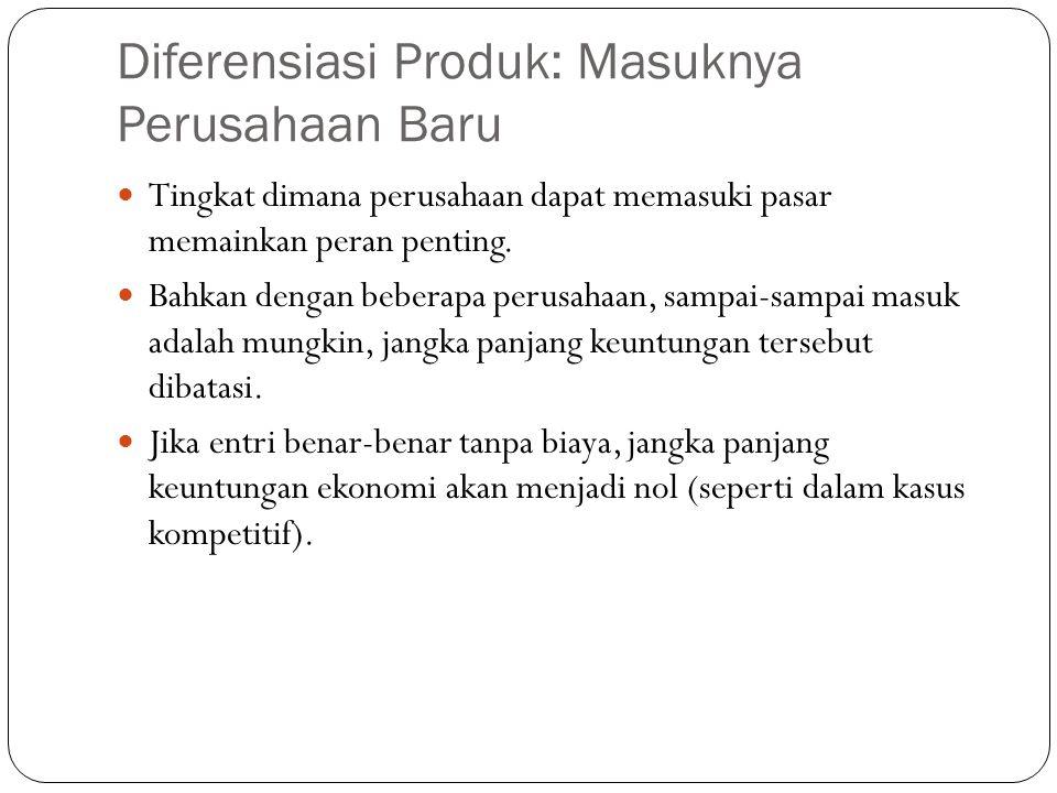 Diferensiasi Produk: Masuknya Perusahaan Baru