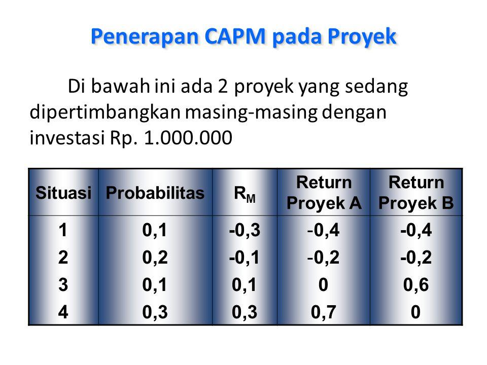 Penerapan CAPM pada Proyek