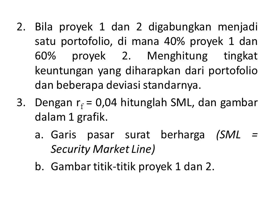 Bila proyek 1 dan 2 digabungkan menjadi satu portofolio, di mana 40% proyek 1 dan 60% proyek 2. Menghitung tingkat keuntungan yang diharapkan dari portofolio dan beberapa deviasi standarnya.
