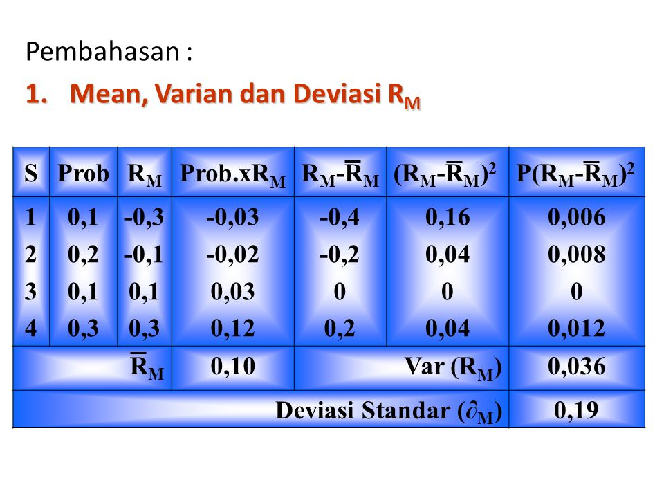 Mean, Varian dan Deviasi RM