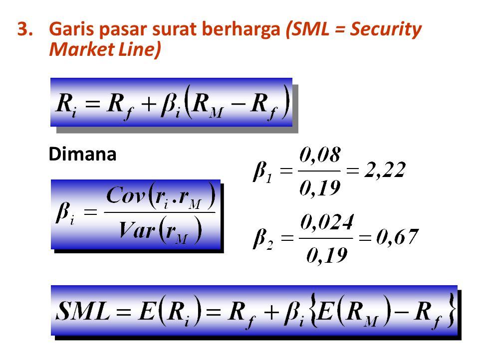 Garis pasar surat berharga (SML = Security Market Line)