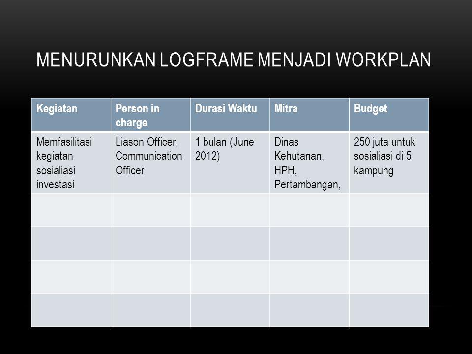 Menurunkan logframe menjadi workplan