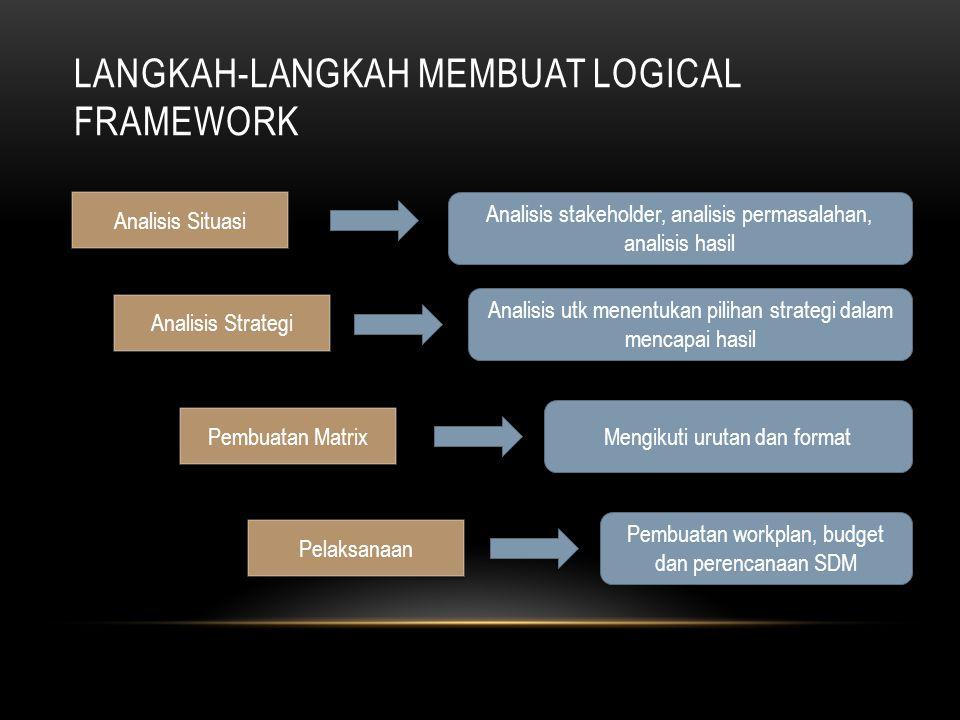 Langkah-langkah membuat logical framework