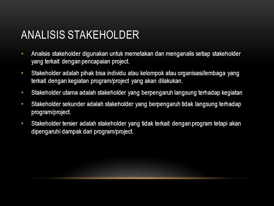 Analisis stakeholder Analisis stakeholder digunakan untuk memetakan dan menganalis setiap stakeholder yang terkait dengan pencapaian project.