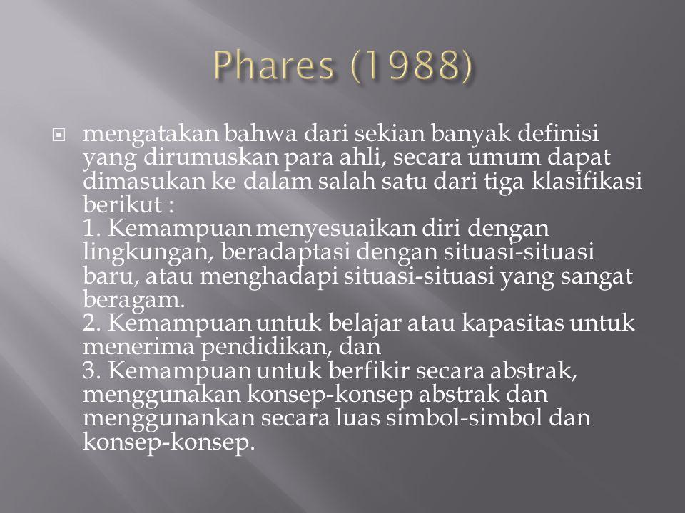Phares (1988)
