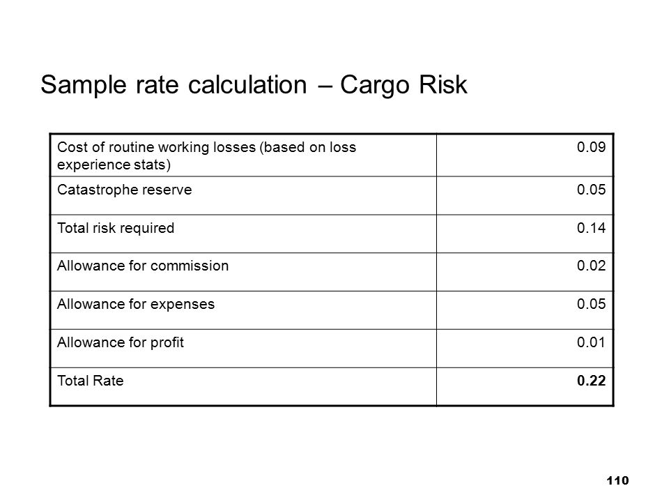 Sample rate calculation – Cargo Risk
