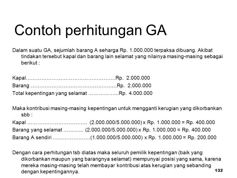Contoh perhitungan GA