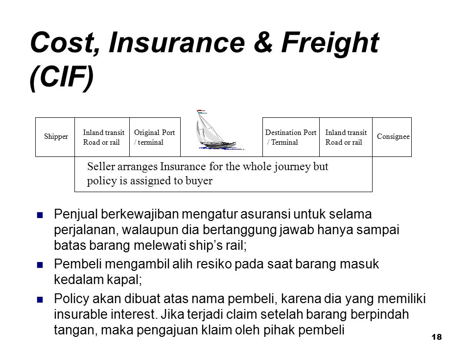 Cost, Insurance & Freight (CIF)