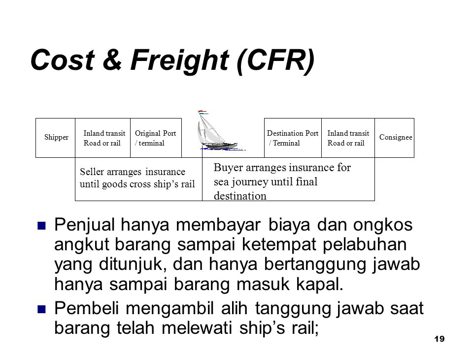 Cost & Freight (CFR) Inland transit. Road or rail. Original Port. / terminal. Destination Port.