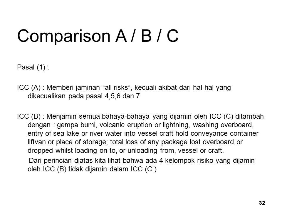 Comparison A / B / C Pasal (1) :