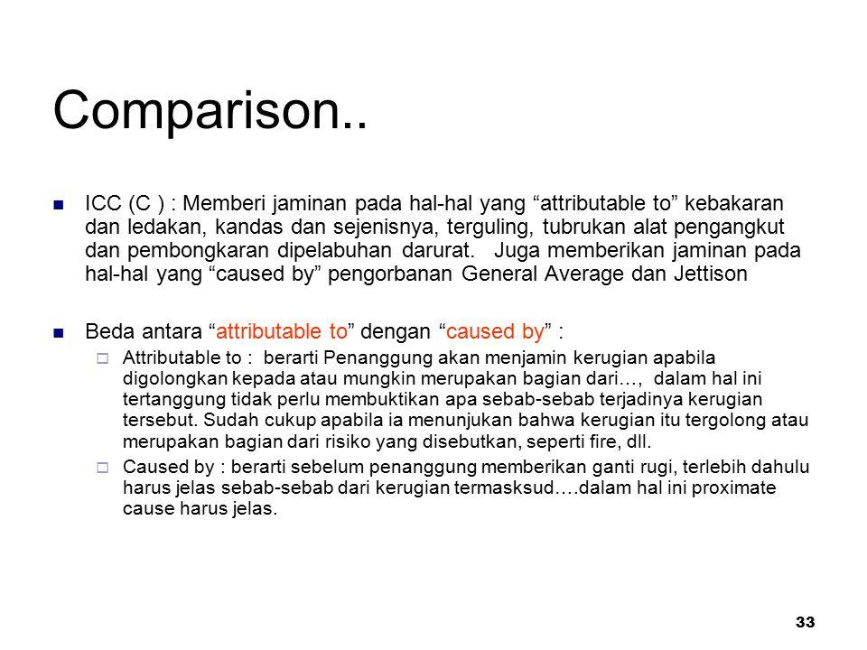 Comparison..
