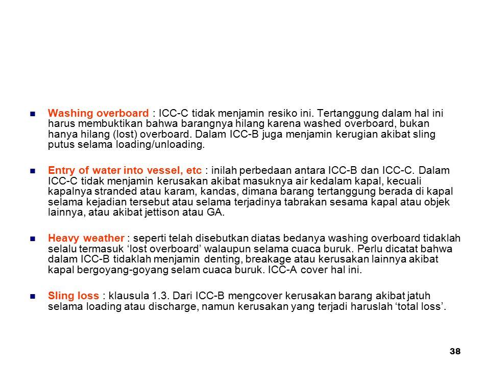 Washing overboard : ICC-C tidak menjamin resiko ini