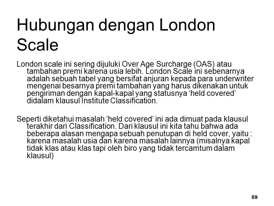 Hubungan dengan London Scale