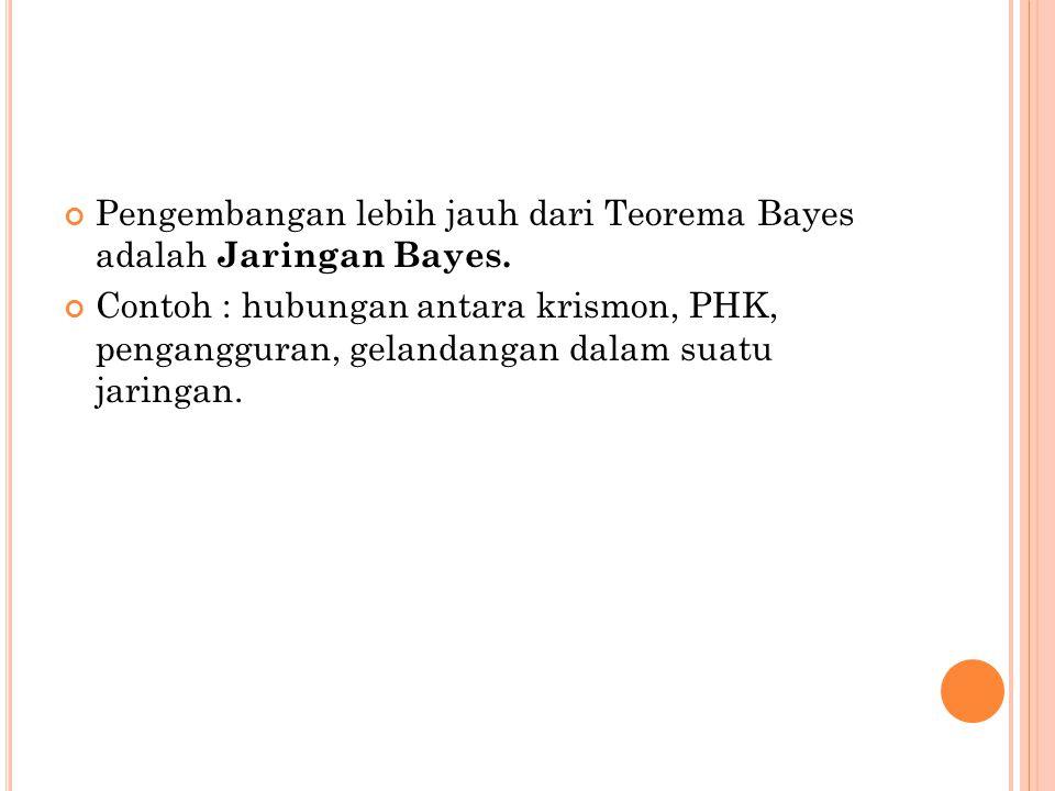 Pengembangan lebih jauh dari Teorema Bayes adalah Jaringan Bayes.