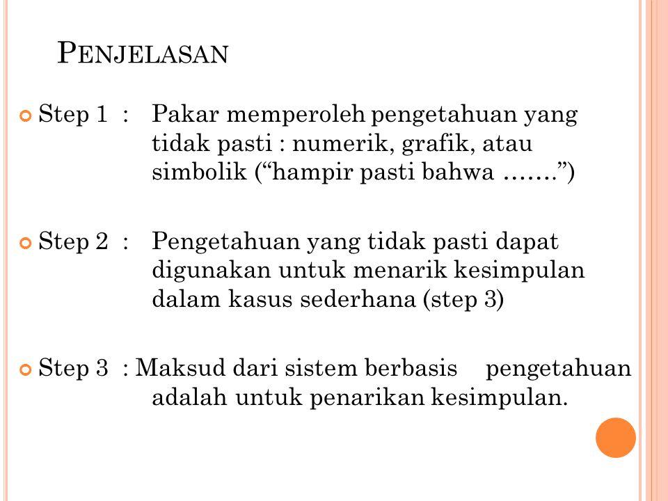 Penjelasan Step 1 : Pakar memperoleh pengetahuan yang tidak pasti : numerik, grafik, atau simbolik ( hampir pasti bahwa ……. )