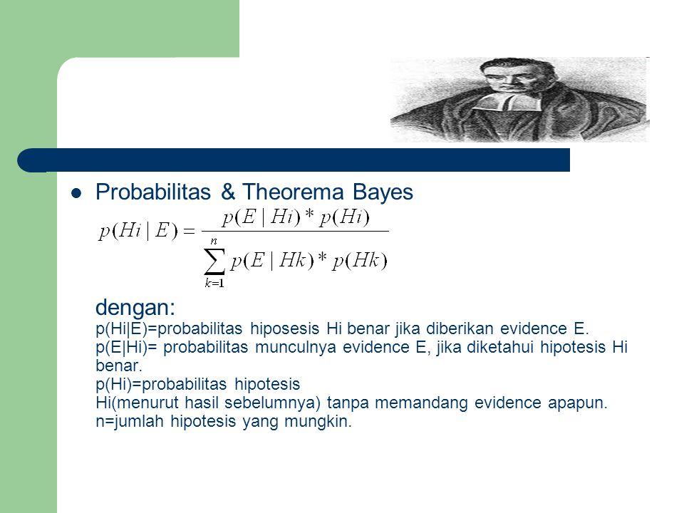 Probabilitas & Theorema Bayes