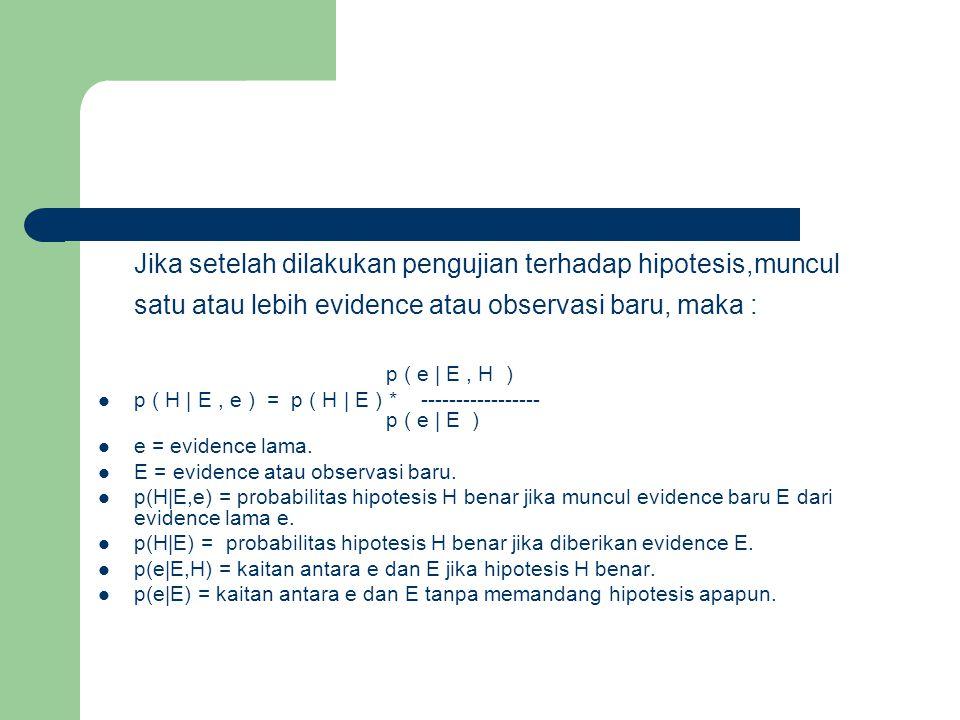 Jika setelah dilakukan pengujian terhadap hipotesis,muncul satu atau lebih evidence atau observasi baru, maka : p ( e | E , H )