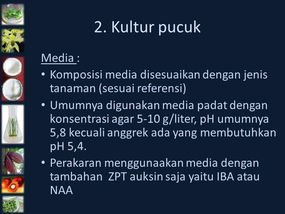 2. Kultur pucuk Media : Komposisi media disesuaikan dengan jenis tanaman (sesuai referensi)