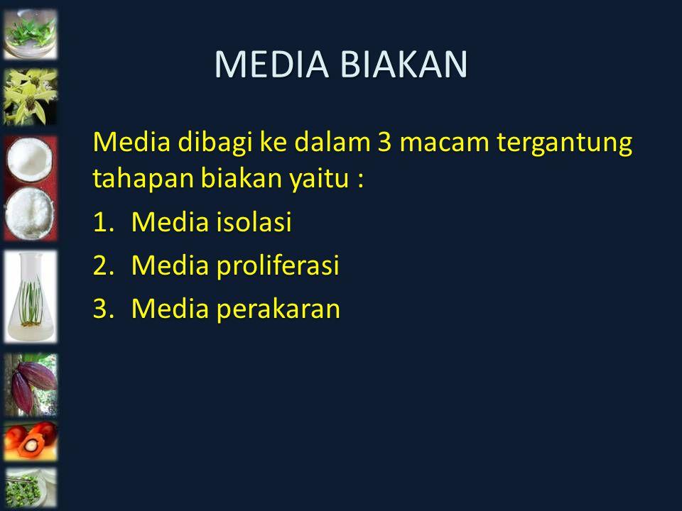 MEDIA BIAKAN Media dibagi ke dalam 3 macam tergantung tahapan biakan yaitu : Media isolasi. Media proliferasi.