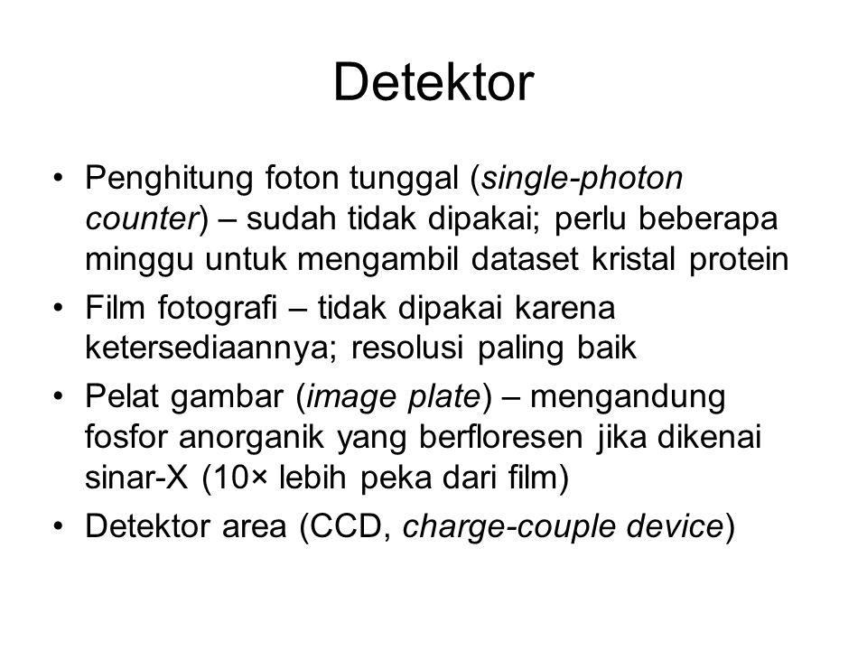 Detektor Penghitung foton tunggal (single-photon counter) – sudah tidak dipakai; perlu beberapa minggu untuk mengambil dataset kristal protein.