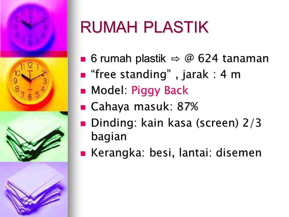 RUMAH PLASTIK 6 rumah plastik ⇨ @ 624 tanaman