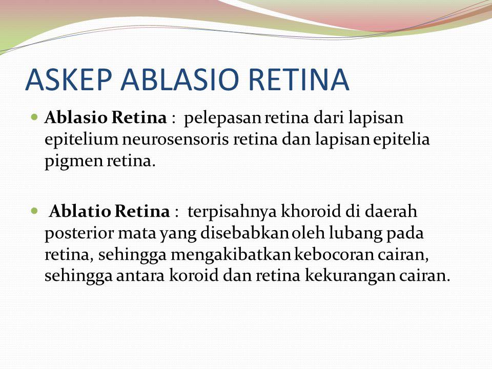 ASKEP ABLASIO RETINA Ablasio Retina : pelepasan retina dari lapisan epitelium neurosensoris retina dan lapisan epitelia pigmen retina.
