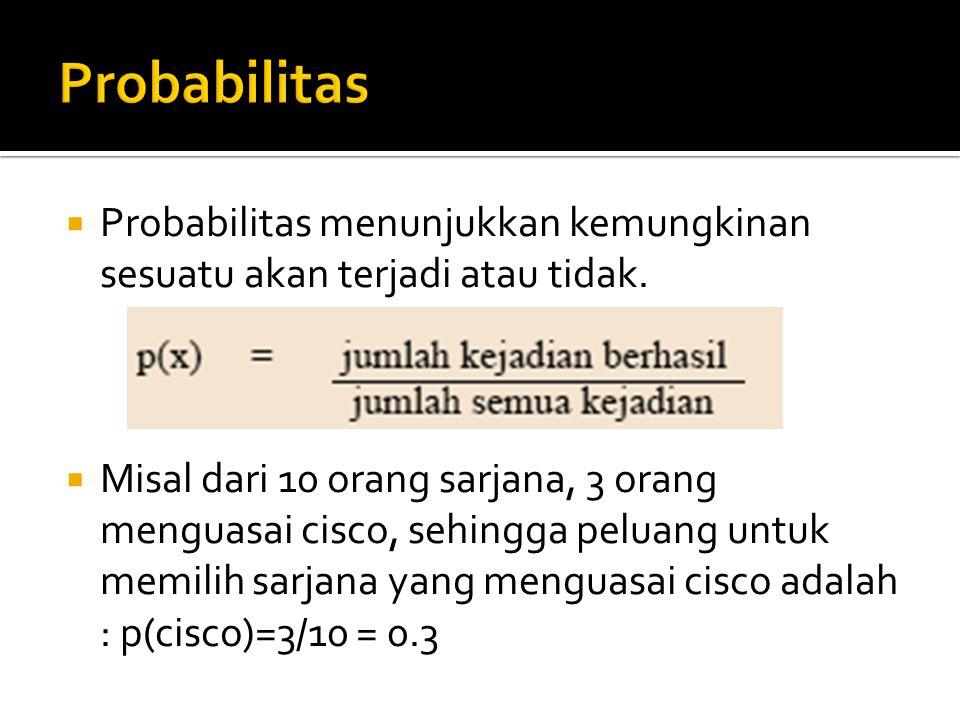 Probabilitas Probabilitas menunjukkan kemungkinan sesuatu akan terjadi atau tidak.