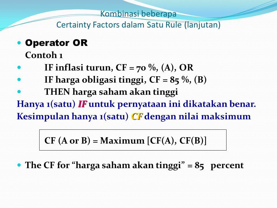 Kombinasi beberapa Certainty Factors dalam Satu Rule (lanjutan)