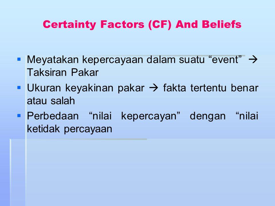 Certainty Factors (CF) And Beliefs