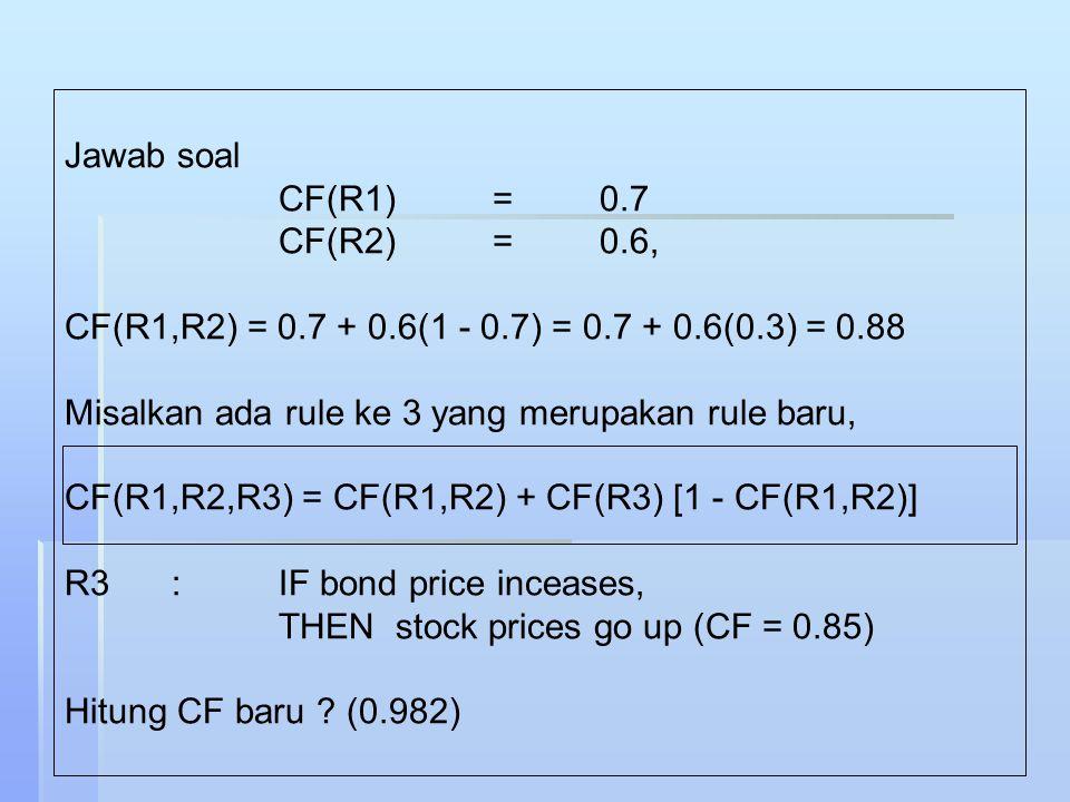 Jawab soal. CF(R1). =. 7. CF(R2). =. 6, CF(R1,R2) = 0. 7 + 0. 6(1 - 0