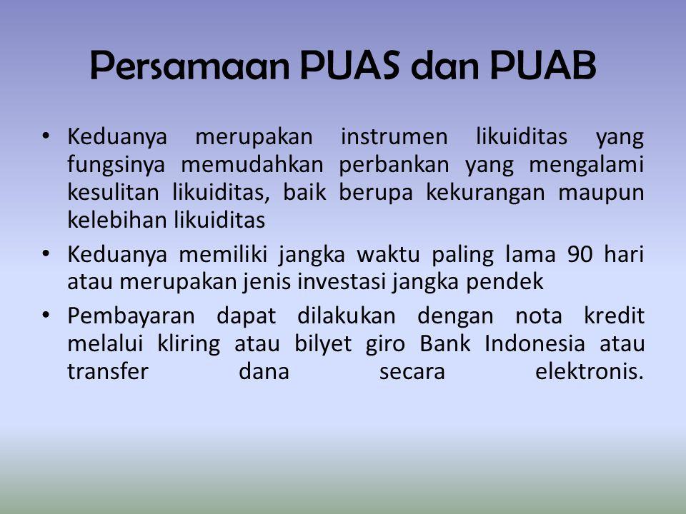 Persamaan PUAS dan PUAB
