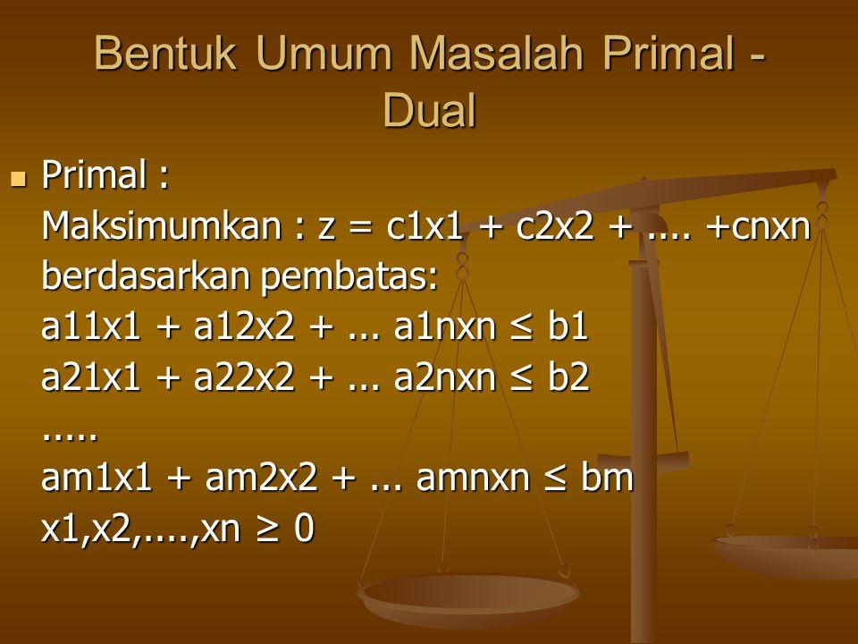 Bentuk Umum Masalah Primal - Dual