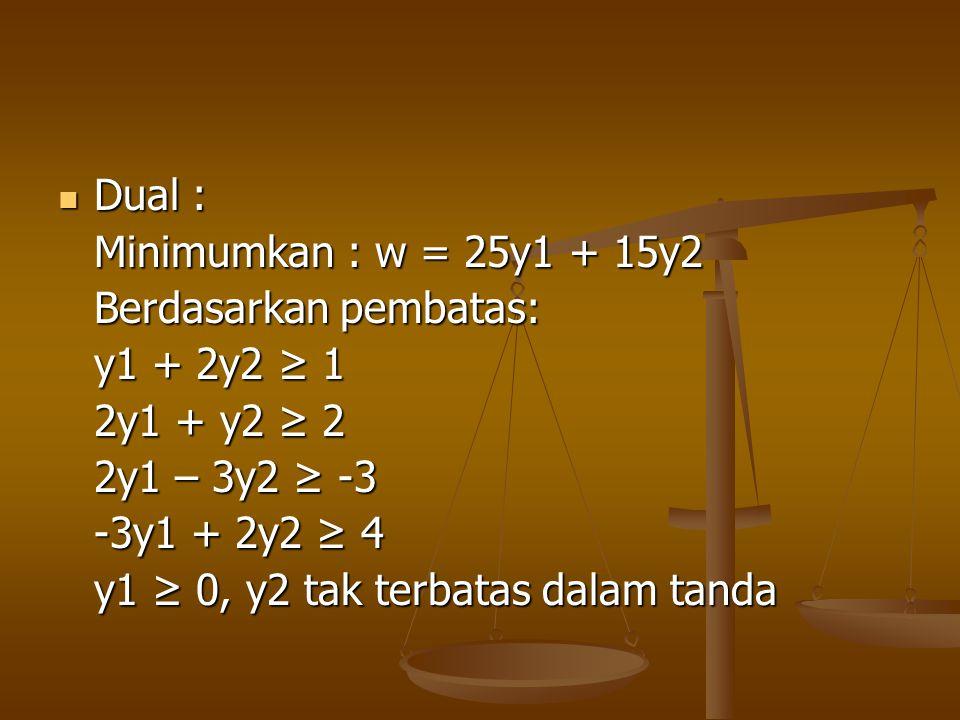 Dual : Minimumkan : w = 25y1 + 15y2. Berdasarkan pembatas: y1 + 2y2 ≥ 1. 2y1 + y2 ≥ 2. 2y1 – 3y2 ≥ -3.