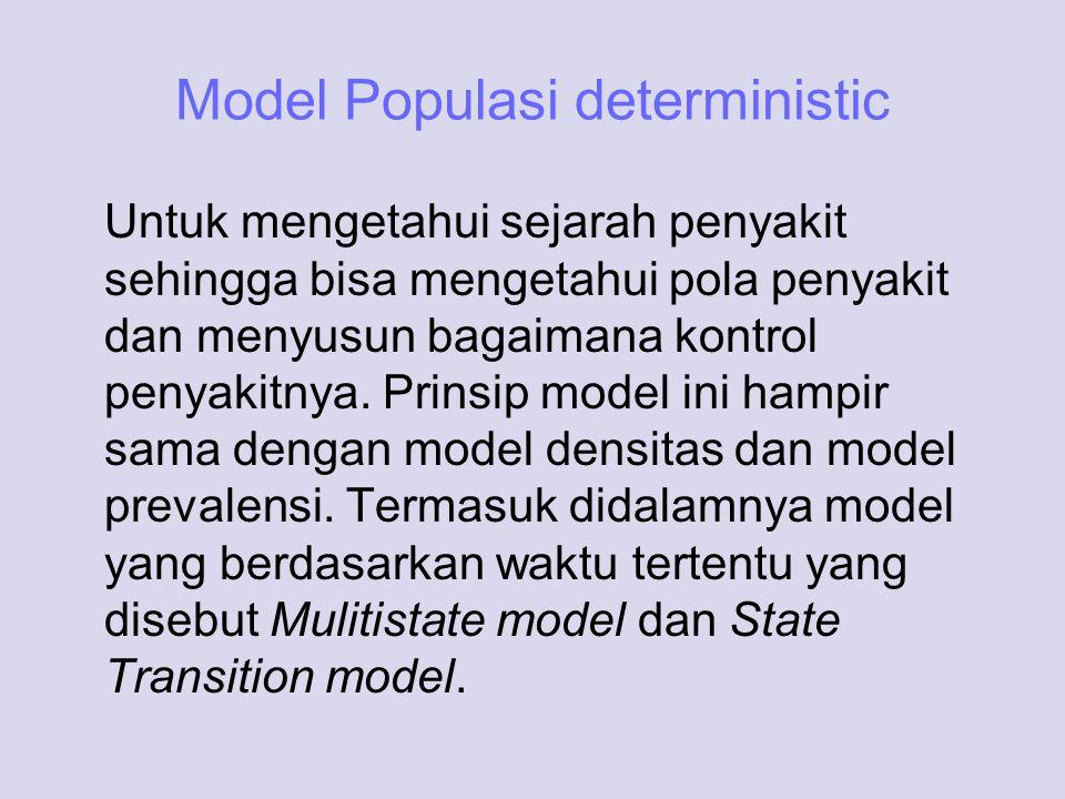 Model Populasi deterministic