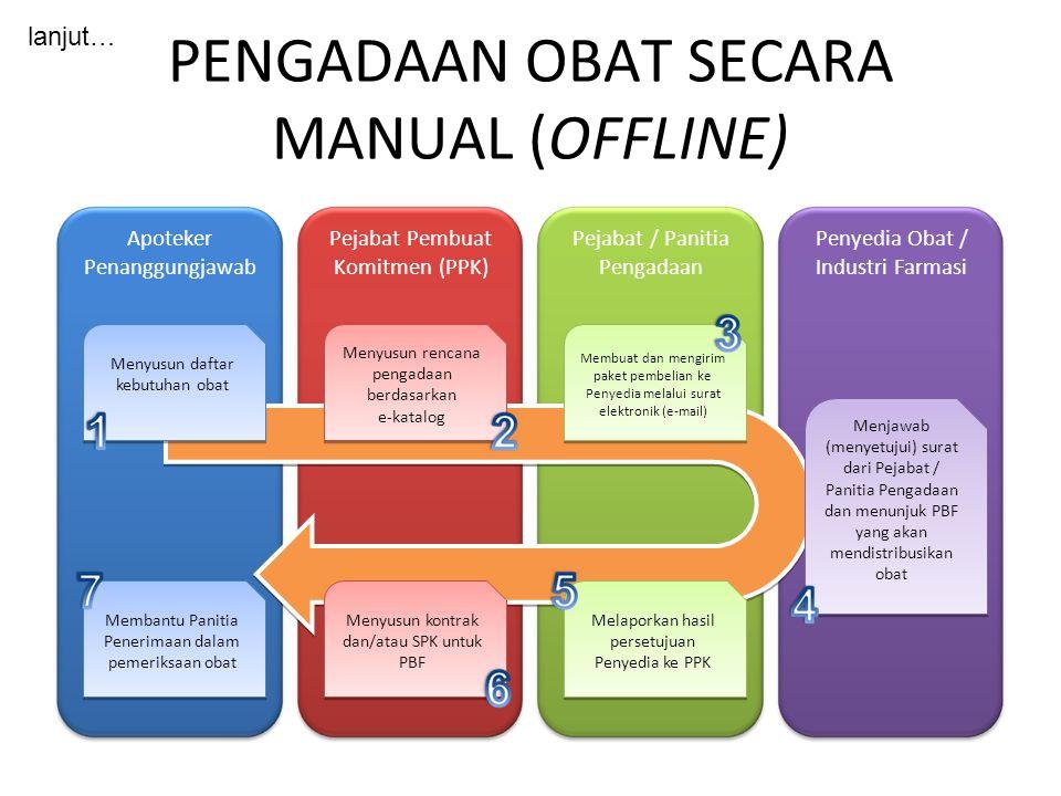 PENGADAAN OBAT SECARA MANUAL (OFFLINE)
