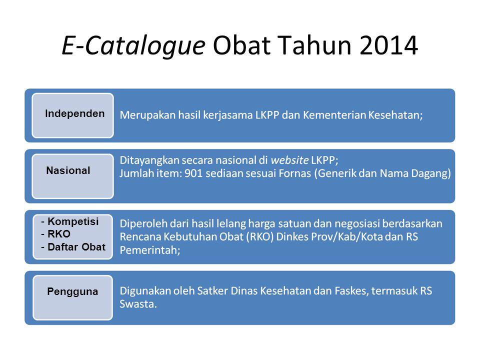 E-Catalogue Obat Tahun 2014