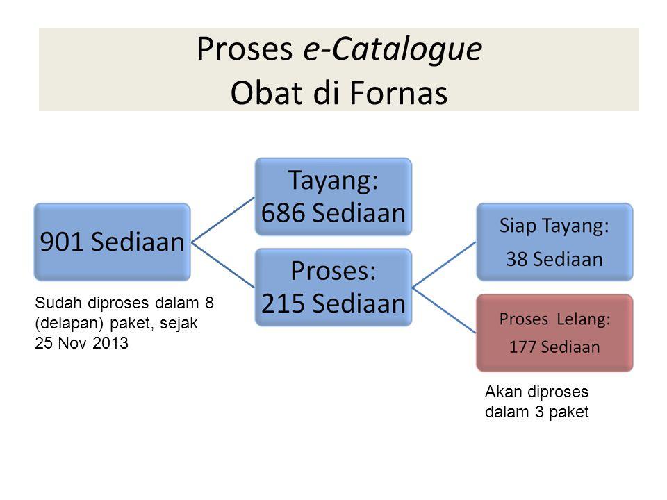 Proses e-Catalogue Obat di Fornas