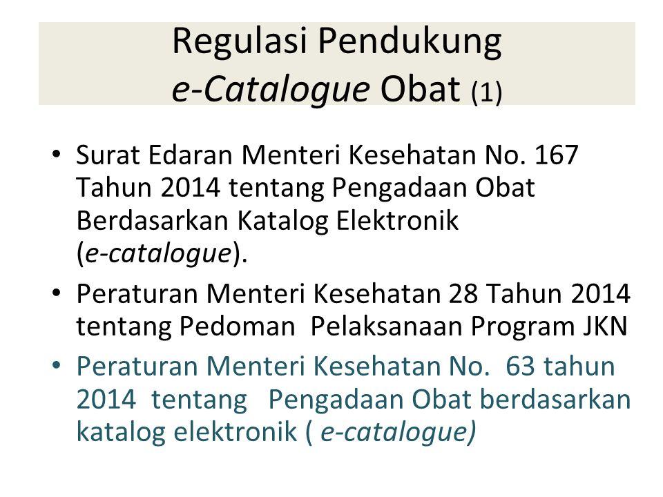 Regulasi Pendukung e-Catalogue Obat (1)
