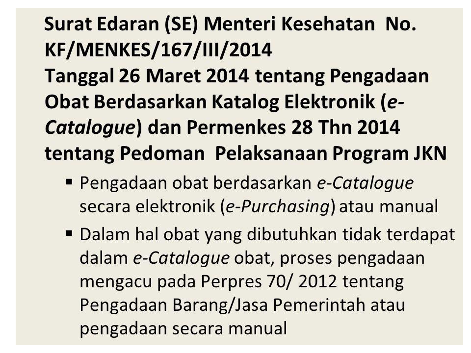 Surat Edaran (SE) Menteri Kesehatan No