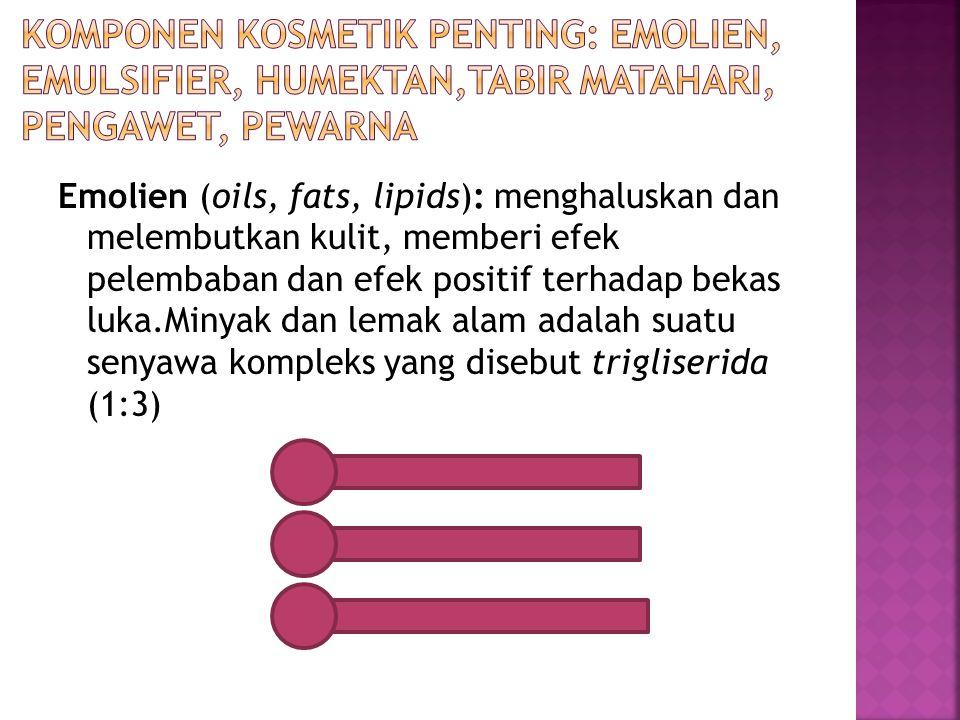 Komponen Kosmetik Penting: Emolien, Emulsifier, Humektan,Tabir matahari, Pengawet, Pewarna